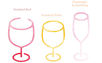 image for A Guide To Wine Glasses (Infographic)